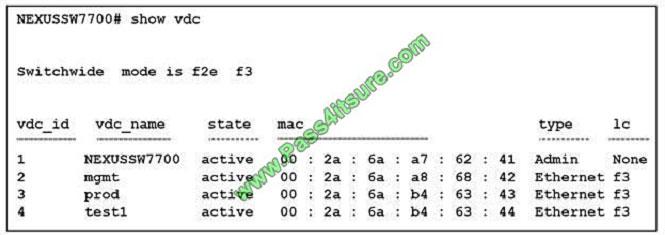 pass4itsure 200-155 exam question q2