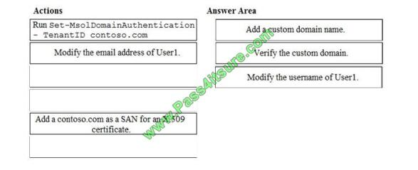Collection4pdf MS-100 exam questions-q4-2