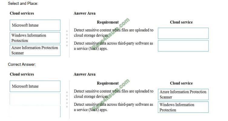 ms-900 exam questions-q1